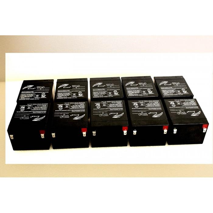 R3000XR cellkit